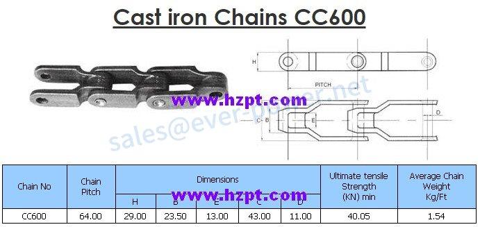 CC 600 Chain and Cast Iron Sprocket - cc600 chain detail