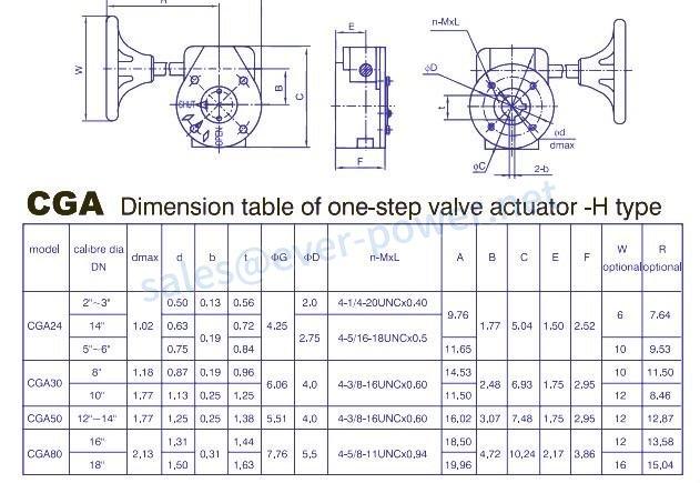 One-Step Valve Actuator-H Type