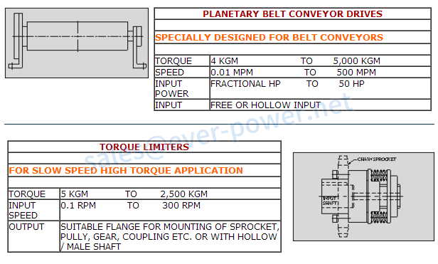 Planetary Belt Conveyor Drives