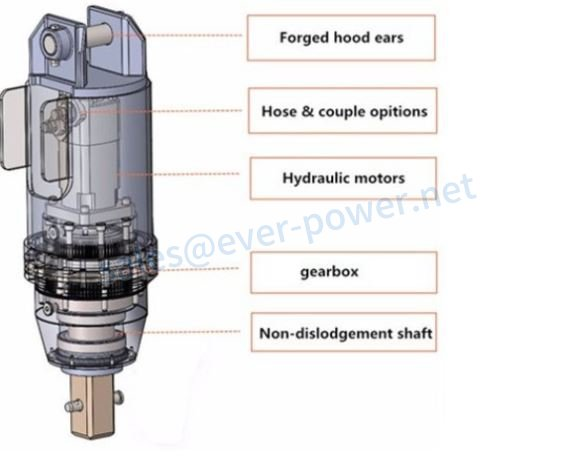 Planetary Gearbox For Hydraulic Drive Digger In Line