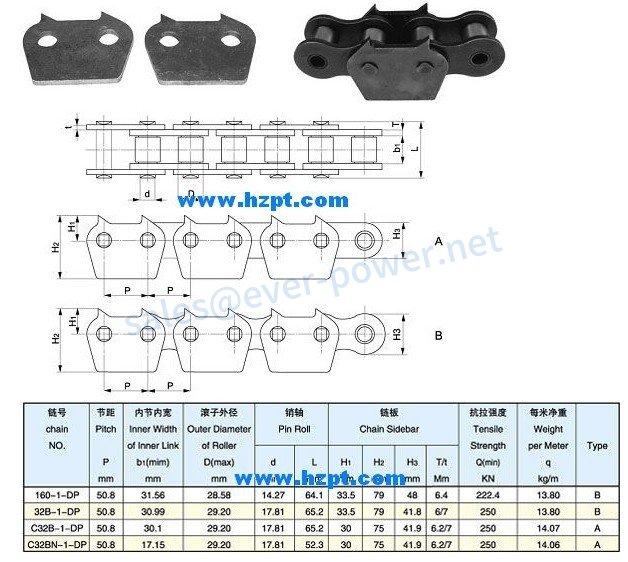 Sharp Top Chain 160-1-DP,32-1-DP,C32B-1-DP,C32BN-1-DP