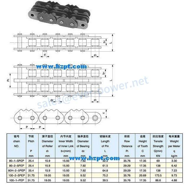 Sharp Top Chain 80-1-5PEP,80-2-5PEP,80H-2-5PEP,100-2-5PEP,100-1-PEP