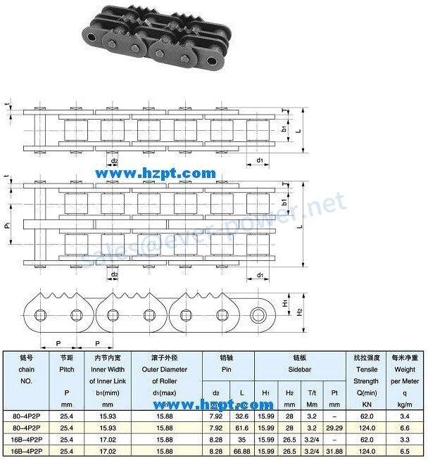 Sharp Top Chain 80-4P2P,16B-4P2P