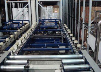 Drive Chains - Storage System 400x284