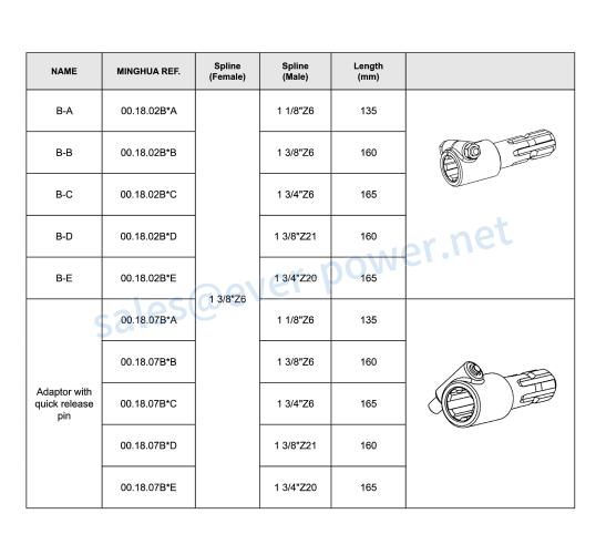 Adaptor & Splined shaft for agricultural pto shaft