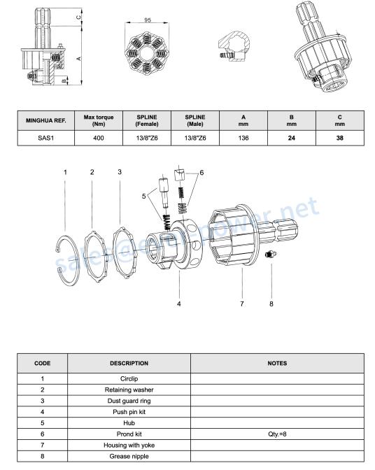 Aratchet torque limiter for agricultural pto shaft (SAS1)