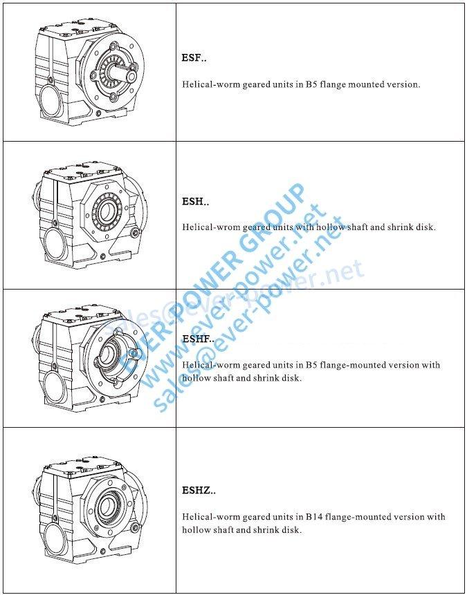 ES series helical-worm geared motor