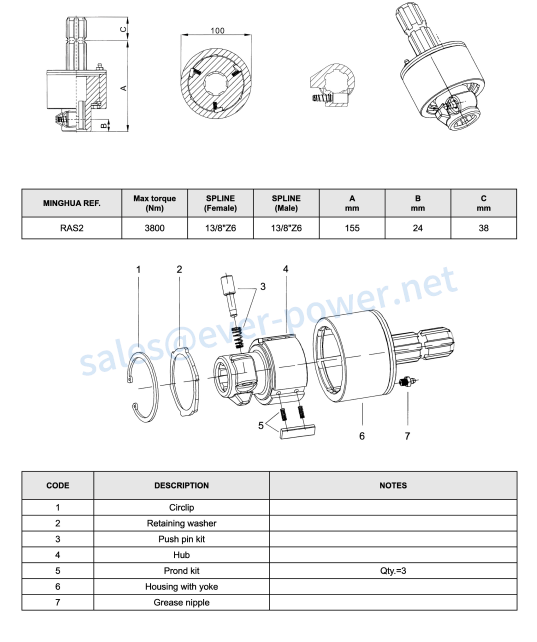 FREE WHEEL For Agricultural Pto SHAFT (RAS2)