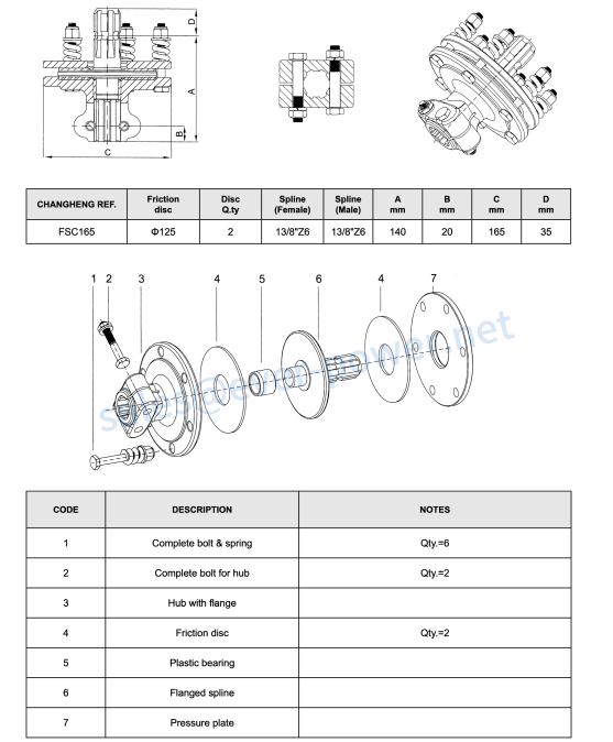 Agricultural Friction Torque Limiter (FCS)