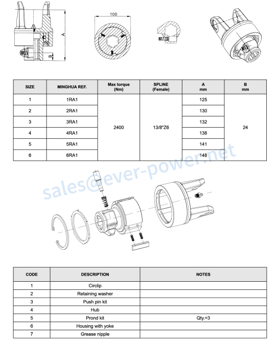 Free Wheel For Agricultural PTO Shaft (RA1)