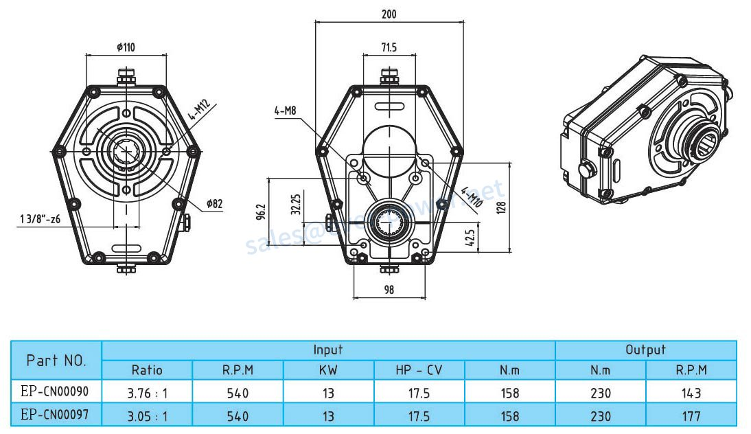 Gear box for PTO drive shafts