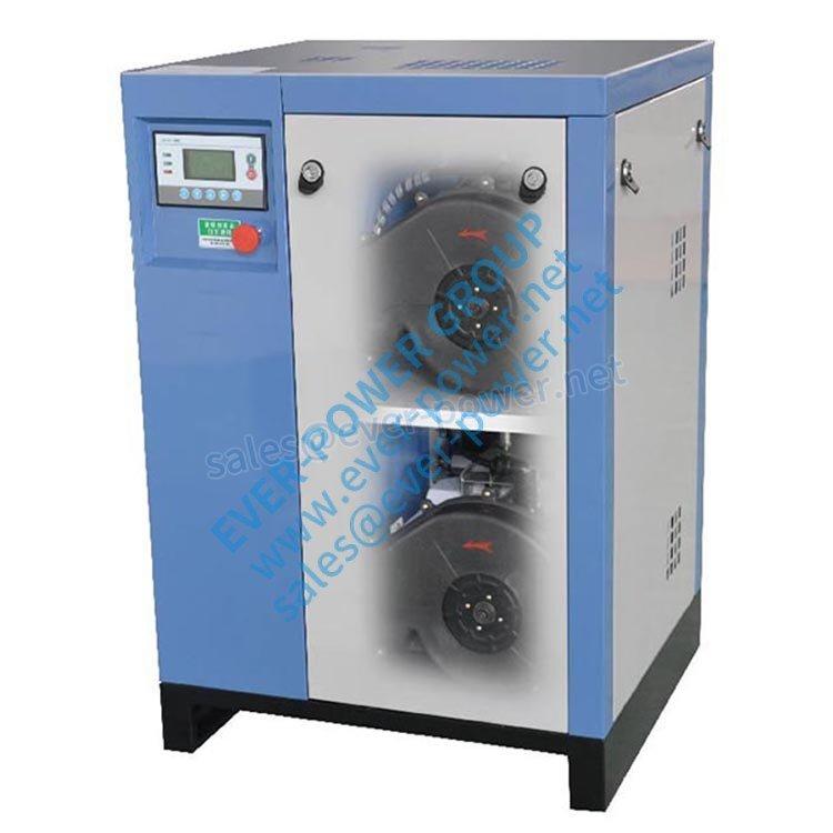 Multi air-ends air compressor