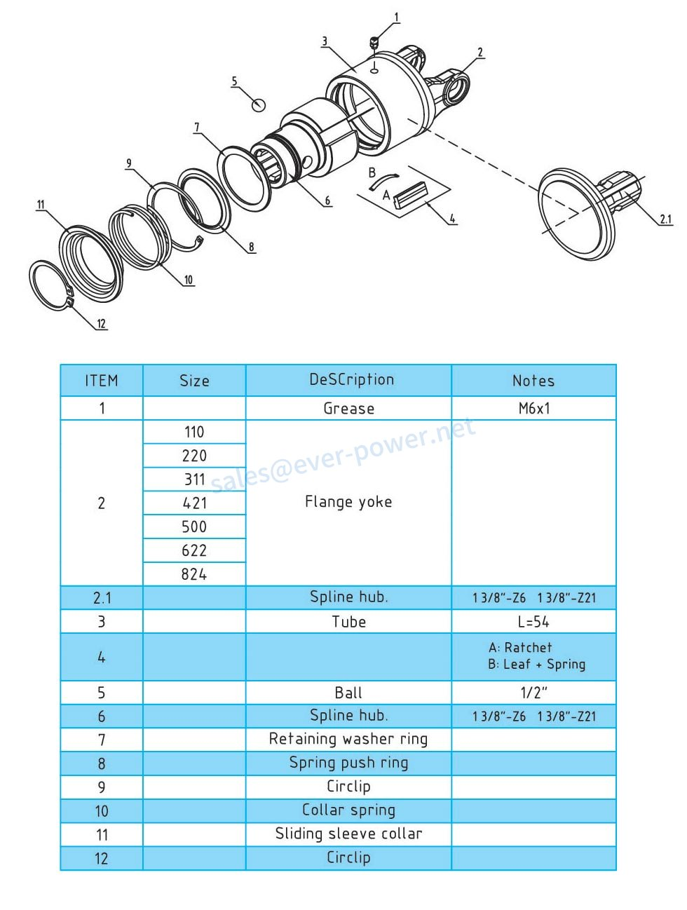 Overrunning clutch RL/RLS Series for PTO drive shafts