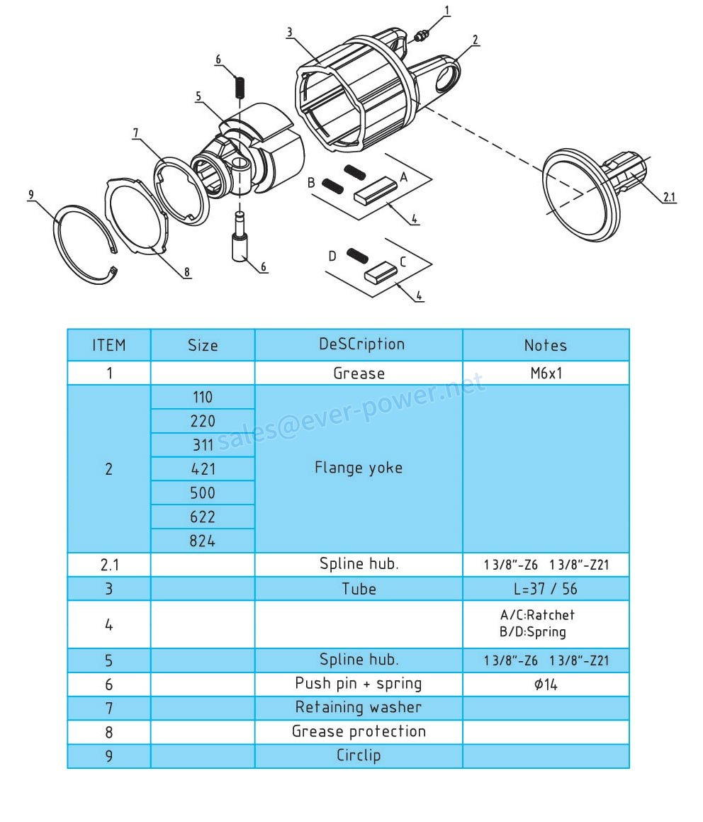 Overrunning clutch RA1/RA2/RA1S/RA2S Series for PTO drive shafts
