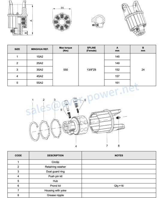 Ratchet torque limiter for agricultural pto