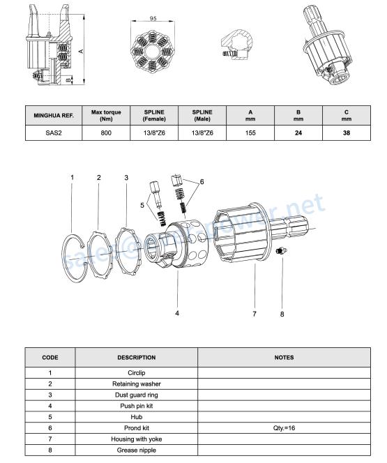 Ratchet torque limiter for agricultural pto shaft (SAS2)