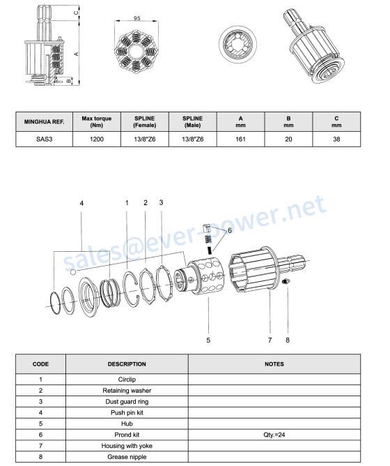 Ratchet torque limiter for agricultural pto shaft (SAS3)