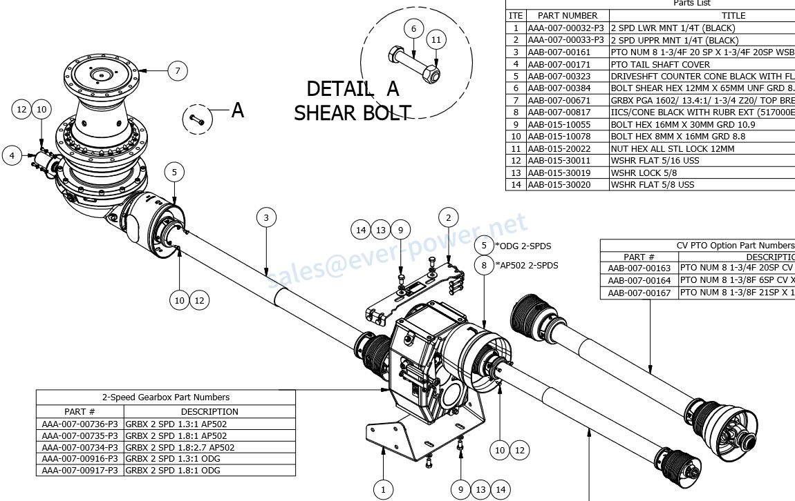 feeder mixer gearbox