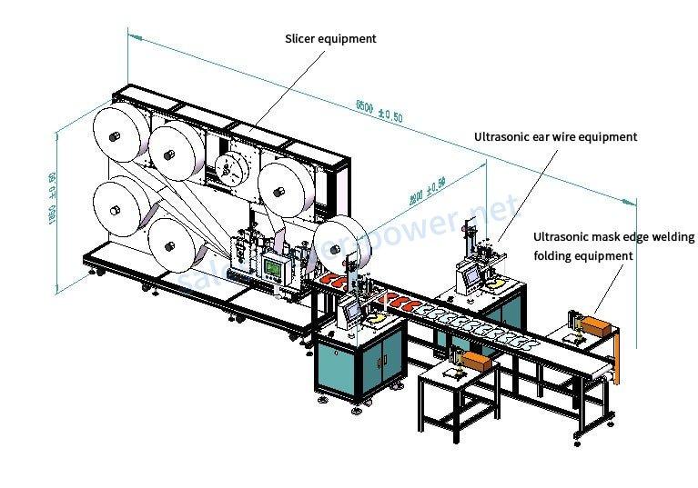 KN95 N95 täielik tootmisliin